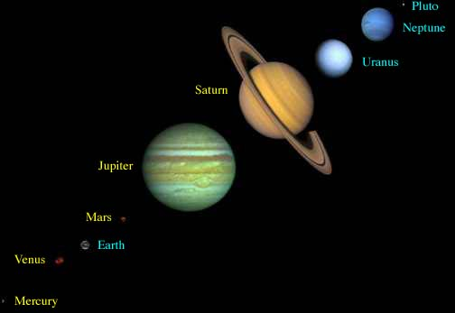 Look into the sky for the next month - the planets are ...
