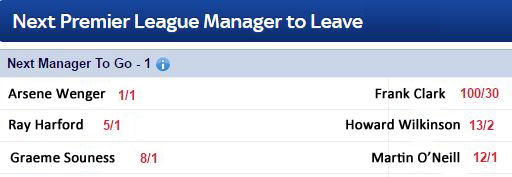 Next manager sacked