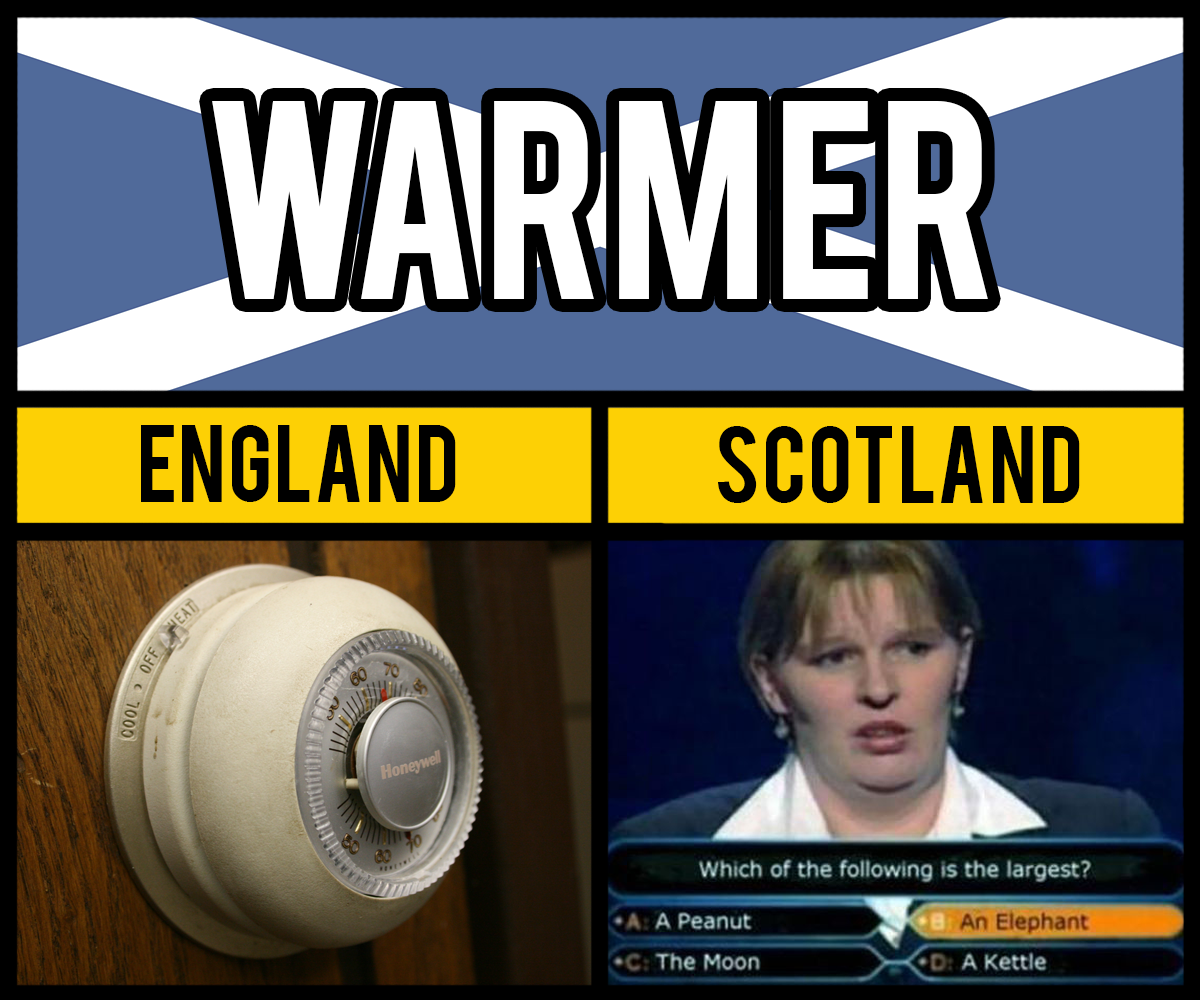 17 English words that have a totally different meaning in Scotland