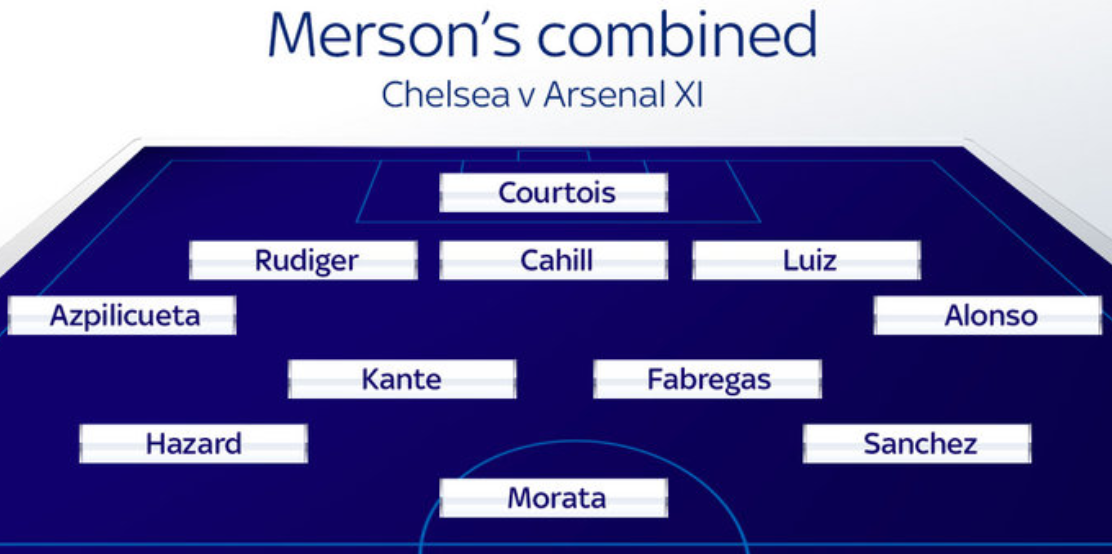 Paul Merson's combined XI for Chelsea v Arsenal makes for sorry